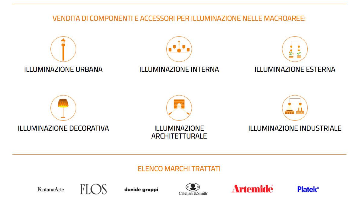 web-agency-creazione-sito-web-aziendale-pavia-milano-icone-personalizzate