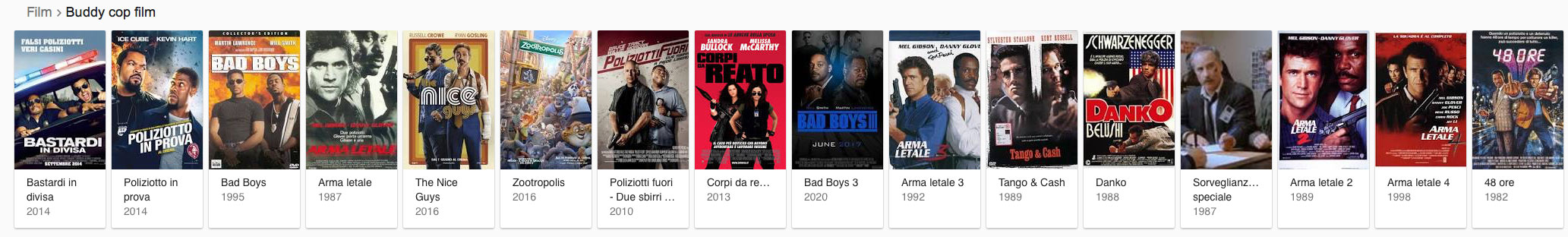 buddy-cops-film-di-maio-salvini-comunicazione-politica